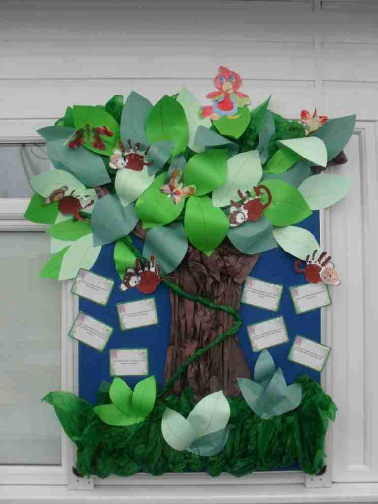 Rainforest Crafts Wrap Around Care